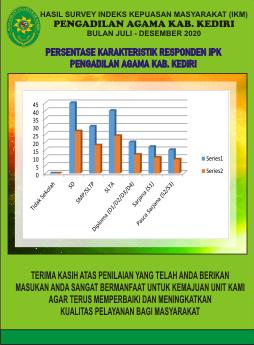 IPK Responden2